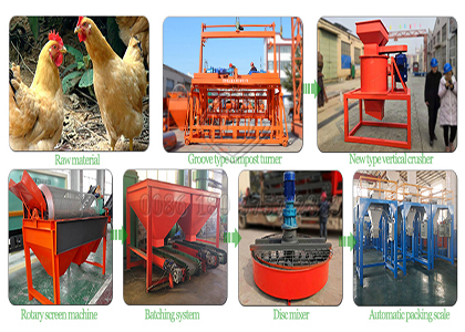 organic fertilizer making machines