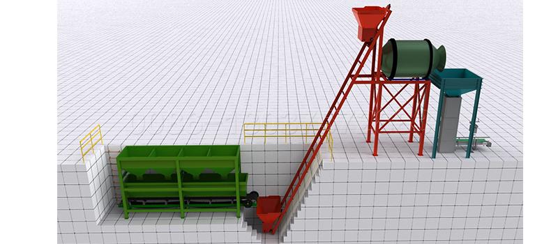 NPK fertilizer blending plantline